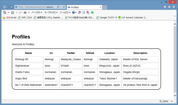 SnapCrab_Profiles - Internet Explorer_2014-12-25_18-33-26_No-00
