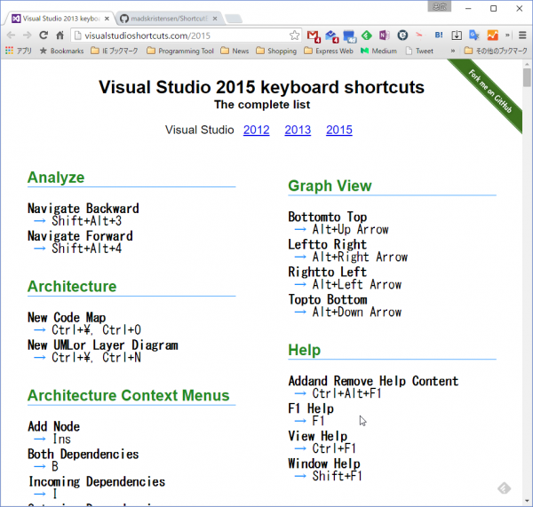 SnapCrab_Visual Studio 2013 keyboard shortcuts - complete list - Google Chrome_2015-11-10_8-50-46_No-00