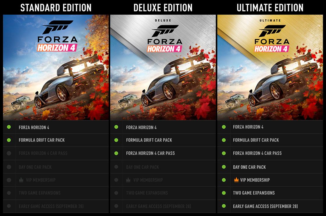Forza Horizon 4 Editions